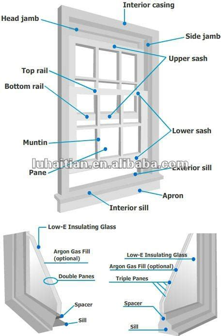 Anderson Bow Windows china luhaitian american vinyl double hung window with