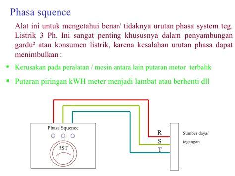 Gambar Alat Ukur Ph Tanah bab 4 macam2 alat ukur penggunaanya