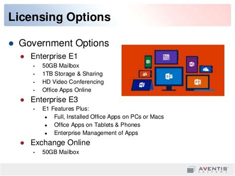 Office 365 Government Microsoft Office 365 Migration Tips For Government Agencies