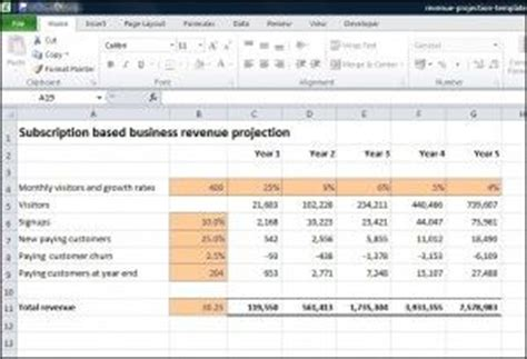 sales forecast template for startup business 22 best images about revenue projections on