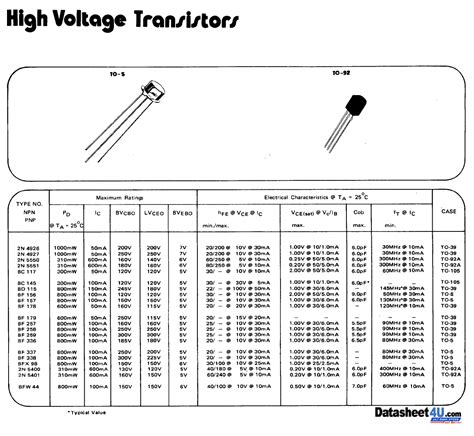 high voltage transistor datasheet high current transistor tip36 datasheet 28 images bc557 datasheet transistor switching and