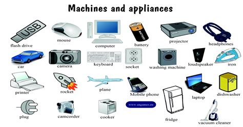 machines  appliances english vocabulary games