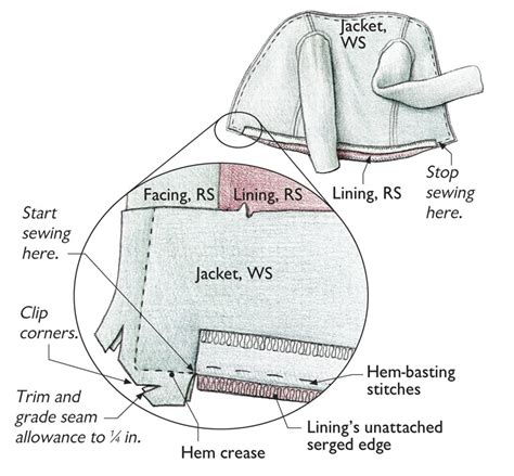What Is Your Favorite Hem Length by Bag Your Jacket Lining Threads