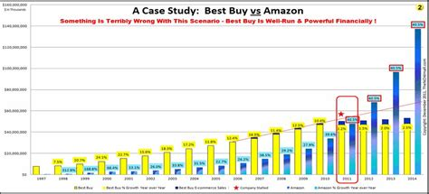 best amazon thenowmall the ultimate shopping convenience 174 the white paper on the future of retail stores