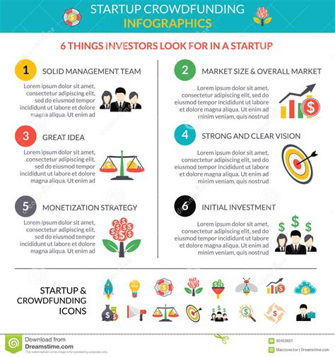 layout strategy importance business startup crowdfunding infographic layout stock