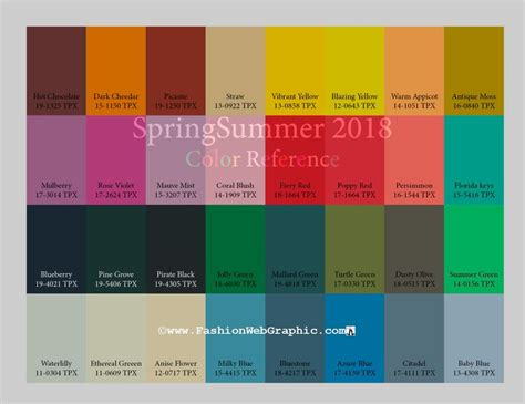 current color trends current color trends 2018 my blog