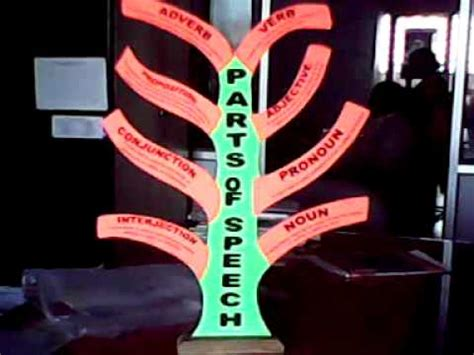Bett Beziehen Englisch by Parts Of Speech Tree Model
