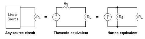 teorema testo elettronica pratica circuiti equivalenti thevenin e norton