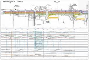 tilos pour planifier les projets de construction de routes