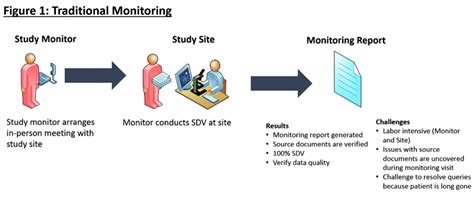 monitoring report template clinical trials 28 monitoring report template clinical trials it s here sentiment metrics has released