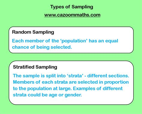 types of surveys and sling cazoom maths worksheets