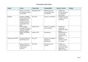 improvement plan 2013 2015