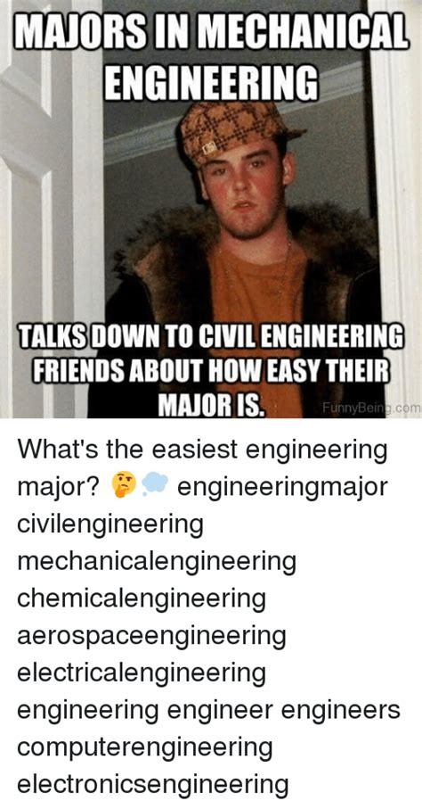 Engineering Major Meme - engineering major meme 28 images these funny