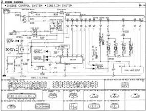 mazda miata wiring diagram mazda miata custom exhaust wiring diagram database gsmportal co