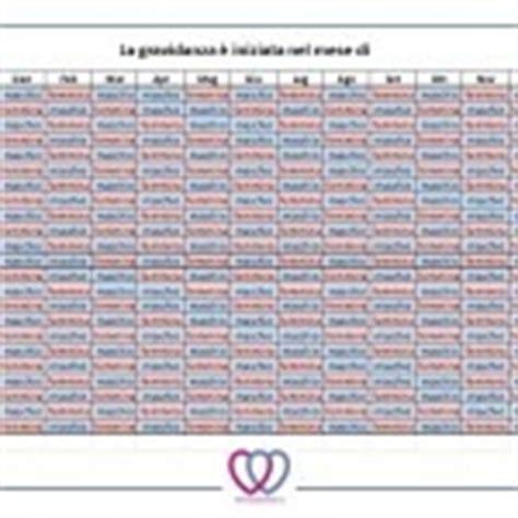 Calendario X Concepire Femmina Prezzi Di Scarpe Donna Crescente Maschio