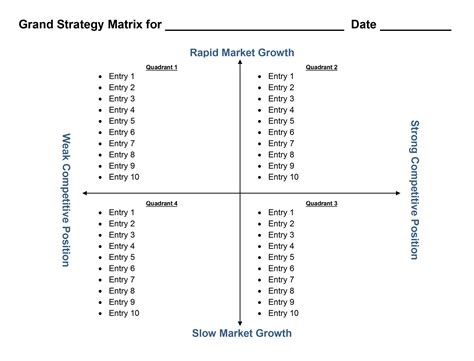Grand Strategy Matrix Template At The Business Tools Store Business Tools Store Tools Tool Space Matrix Template Excel