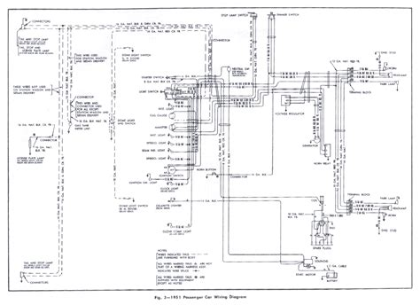 91 chevy s10 wiring diagram wiring diagram and schematics electrical wiring 1951 chevrolet wiring diagram kes for