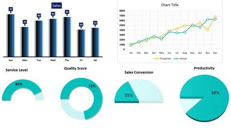 chart templates  excel pk  excel expert