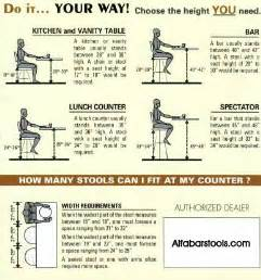 Standard Bar Top Height by Alfa Bar Stools Measure Tool