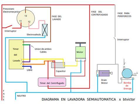 que funcion hace el capacitor en una lavadora que funcion hace el capacitor en una lavadora 28 images que funcion hace el capacitor en una