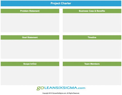 Free Lean Six Sigma Template Project Charter The Project Project Charter Template Powerpoint