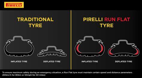 best bmw run flat tyres 100 best run flat tires for bmw sam u0027s club