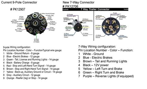 9 pin trailer connector wiring diagram 9 free engine