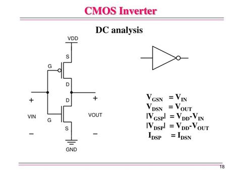 cmos layout design ppt ppt cmos vlsi design powerpoint presentation id 831835