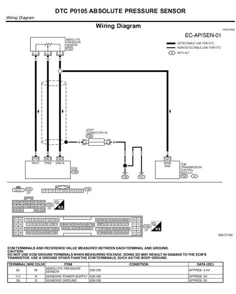 nissan maxima wiring diagram nissan get free