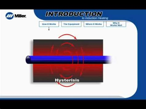 induction heater how does it work how does induction heating work in welding
