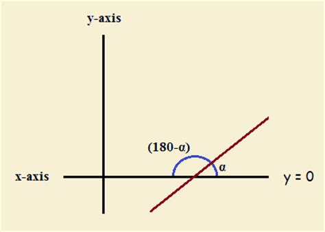 Total Interior Angles Of A Hexagon by Interior Angles Of Polygons Starting With A Triangle