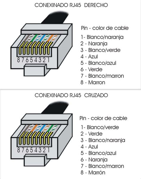 Kabel Data Rg45 file lan rj45 jpg
