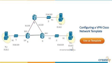 cisco network diagram exles cisco network diagram templates by creately