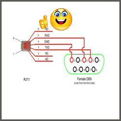 ingresso seriale 9 pin rj11 rs232