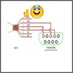 rj11 rs232 how does it work rj11rs232