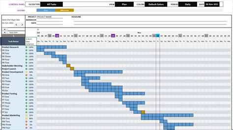 Gantt Chart Template For Excel 2010 by Gantt Chart Maker Excel Template