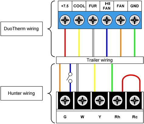4 flat trailer wiring diagram dejual