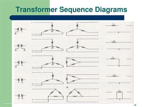 resistance in parallel usmle transformer impedance diagram 28 images ideal transformer phasor diagram impedance diagram
