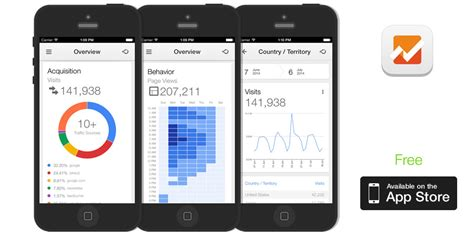 analytics for mobile app image gallery mobile app analytics