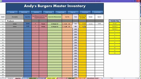 Restaurant Inventory Spreadsheet Xls Natural Buff Dog Restaurant Food Inventory Template