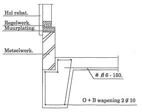 Diepte Fundering Tuinmuur by Fundering Schuur