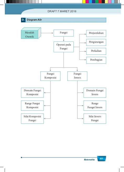 bio instagram kelas fungsi diagram kelas choice image how to guide and refrence