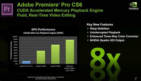 adobe premiere cs6 download crackeado nvidia quadro и maximus часть 2