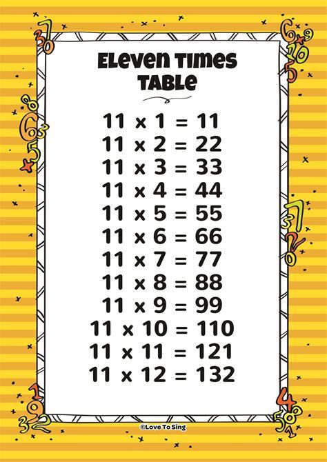 11 Times Table by 11x Tables Boxfirepress