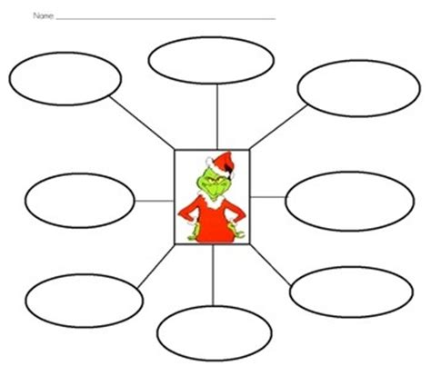 Mean Grinch Mind Map Printable Holidays Pinterest Printable Mind Map