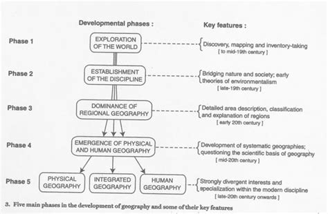 geography dissertation ideas ask the experts human geography dissertation ideas