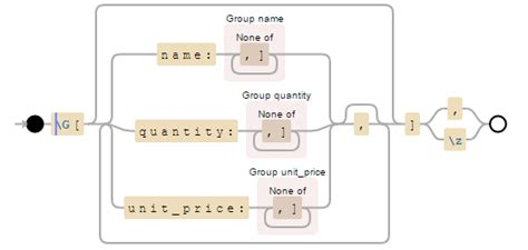 pattern dotall java regex to pull objects containing key value pairs from