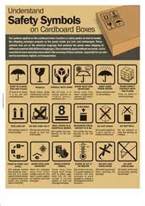 Kitchen Design Logo safety symbols on cardboard boxes safety poster shop