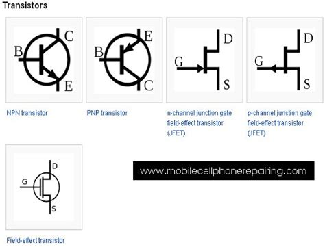 pnp transistor and gate circuit symbol of transistor npn transistor pnp transistor n channel junction gate field