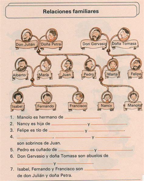 un tipo encantador spanish b0062x3ebq relaciones familiares en esta parte de la leccion se presenta un tipo particular de relacion